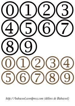 numéros n:bl et br:bl